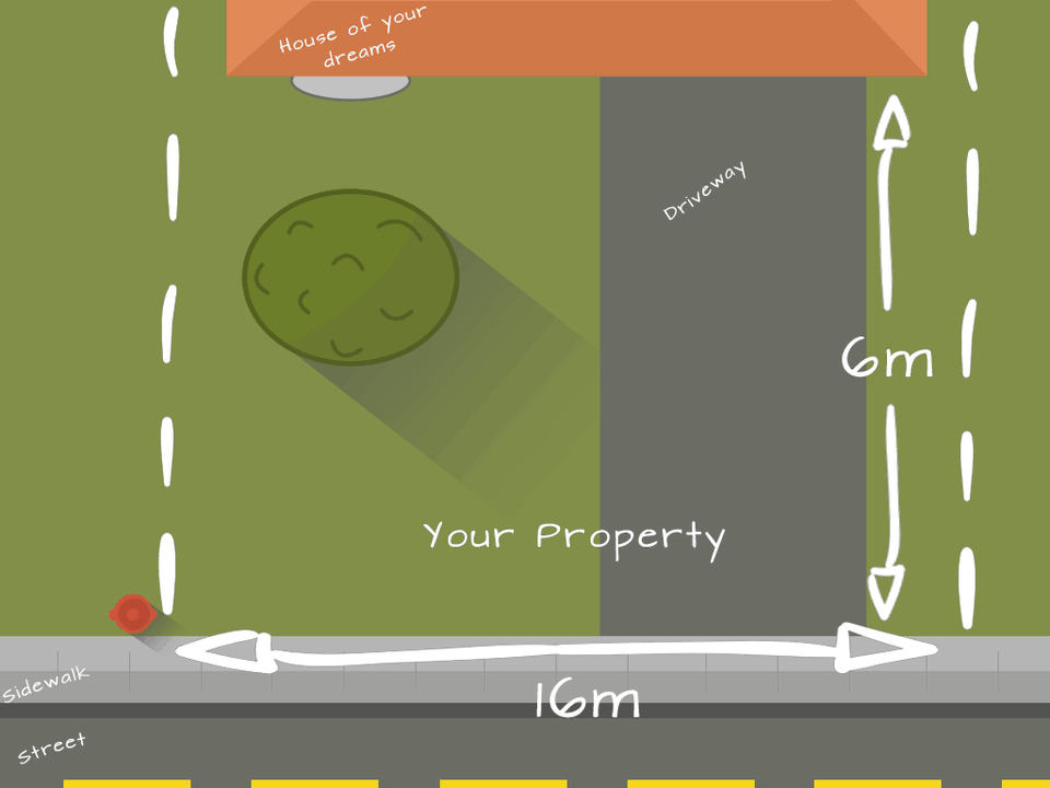 Now Determine How Much Of Your Front Yard Needs To Be Landscaped. The Lot  Frontage In This Case Is 16 M, You Are Required To Have 60% Of Your Front  Yard As ...