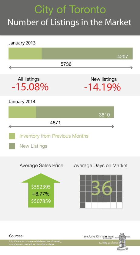 JK data2014 JANUARY 2