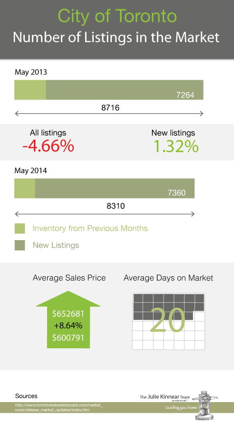 JK data2014 May 2